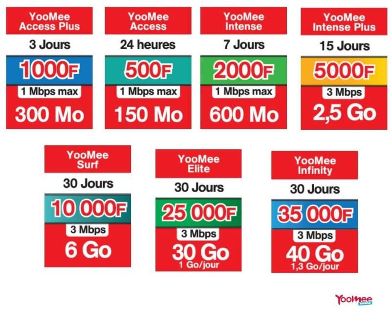 Yoomee mobile